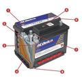 Baterias Acdelco Corsa Celta Agile 12x60 Linia Red