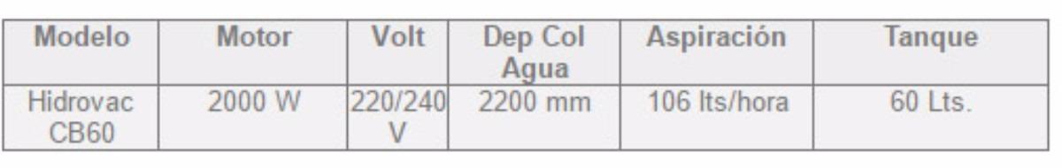 Hidrovac CB 60 Aspiradora 2 Motores 2000W  Pol/Líq