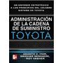Administracion De La Cadena De Suministro De Toyota - Iyer