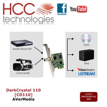 Placa Capturadora De Video Hd Sdi Bnc Darkcrystal 110 Cd110