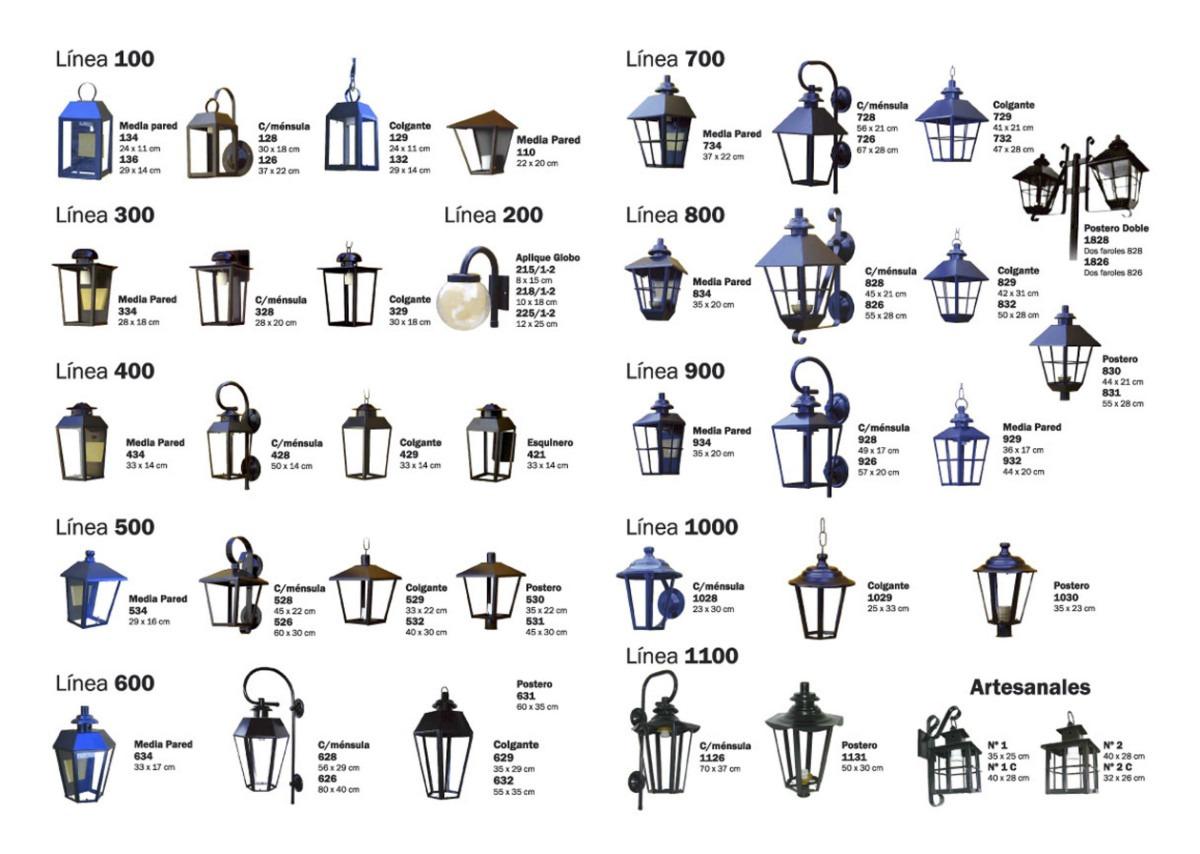 Opiniones de farol iluminacion for Luces exterior bombillas