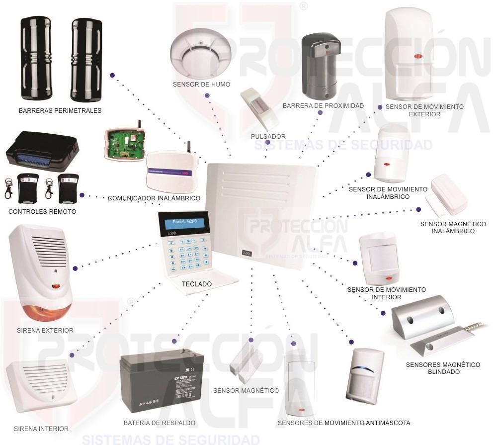 Instalaci n alarma domiciliaria t cnico c maras for Instalacion de alarmas