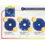 Disco Diamantado Corte Humedo 115mm Power J350