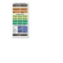 Frente Membrana Teclado Microonda Md 152 Mm 1560-4980