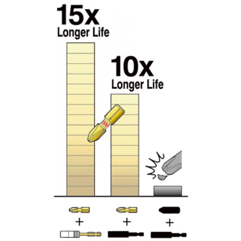 "Adaptador Articulável para Soquetes 1/2"" Impact Gold - Makita - B-28553"