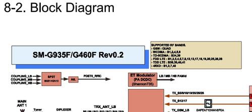 Diagramas Planos Esquemas Circuitos De Manual Celulares en venta en