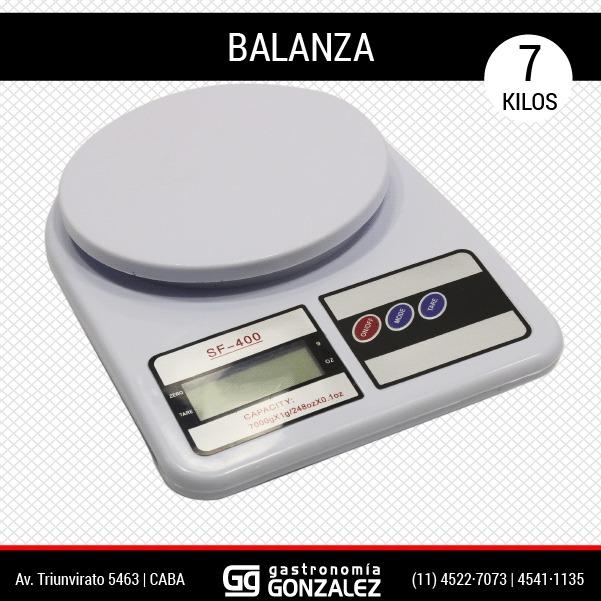 Balanza Eléctrica