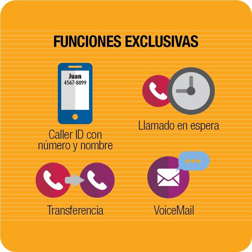 PBX Virtual - Centralita VoIP con 10 internos + extras