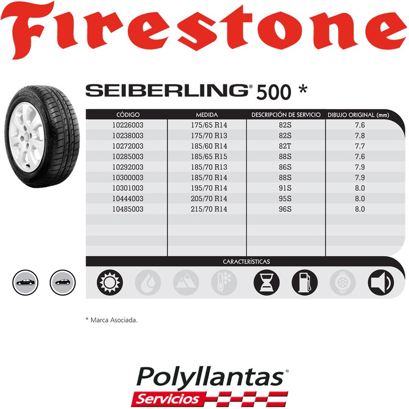 175-65 R14 82S Seiberling 500  Seiberling DESCONTINUADA