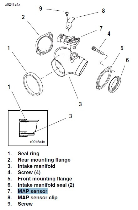 Sensor Map Harley - 32316-99 32424-98 32416-10 32417-10 7184