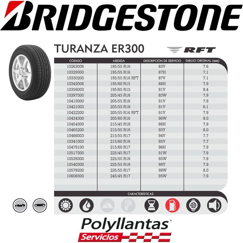 LLANTA 215-55 R17 94V TURANZA ER300 EO BRIDGESTONE PROMO